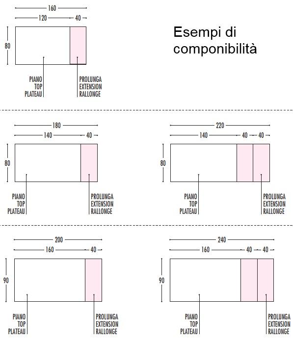 Beautiful Dimensioni Tavolo Da Pranzo Ideas - Skilifts.us ...