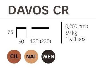 Dimensioni Tavolo Davos
