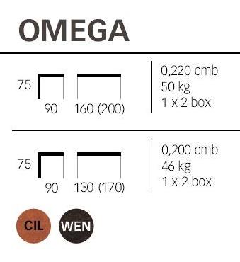 Dimensioni Tavolo Omega